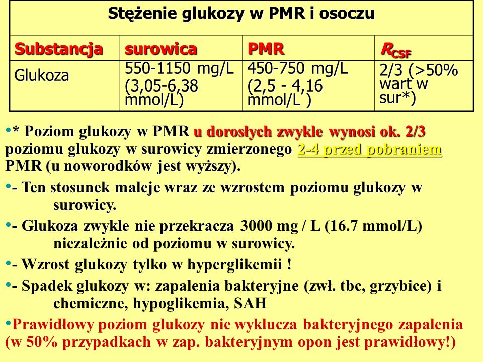 Stężenie glukozy w PMR i osoczu