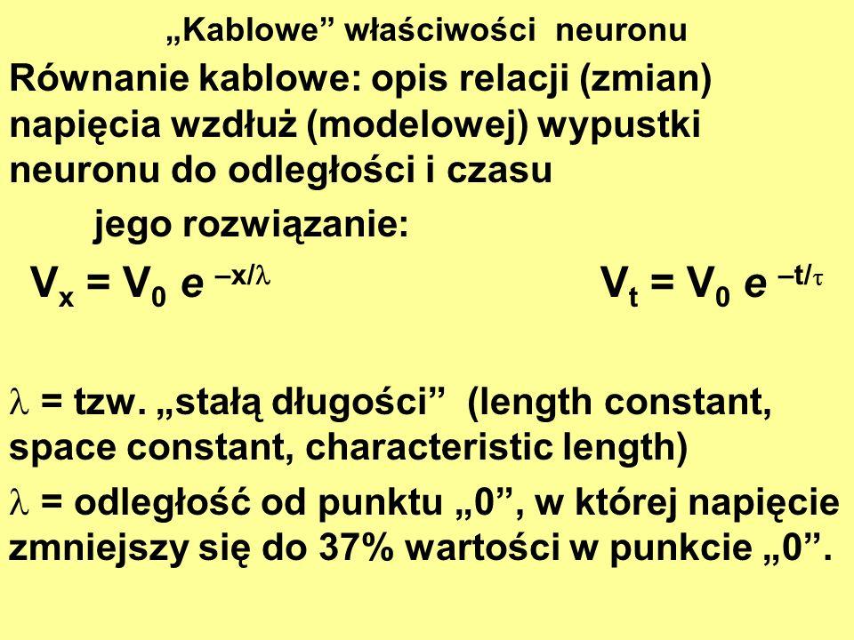 """""""Kablowe właściwości neuronu"""