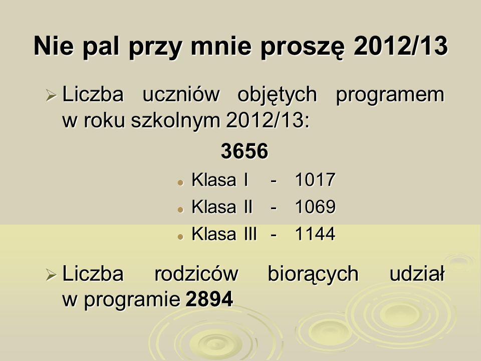 Nie pal przy mnie proszę 2012/13