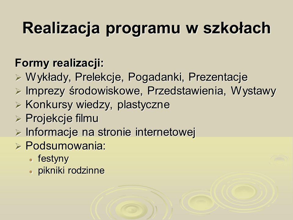 Realizacja programu w szkołach