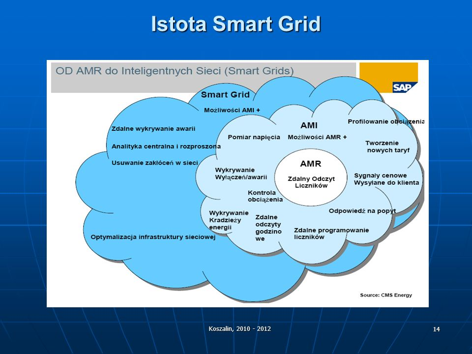 Istota Smart Grid Koszalin, 2010 - 2012 14