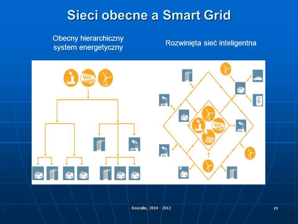 Sieci obecne a Smart Grid