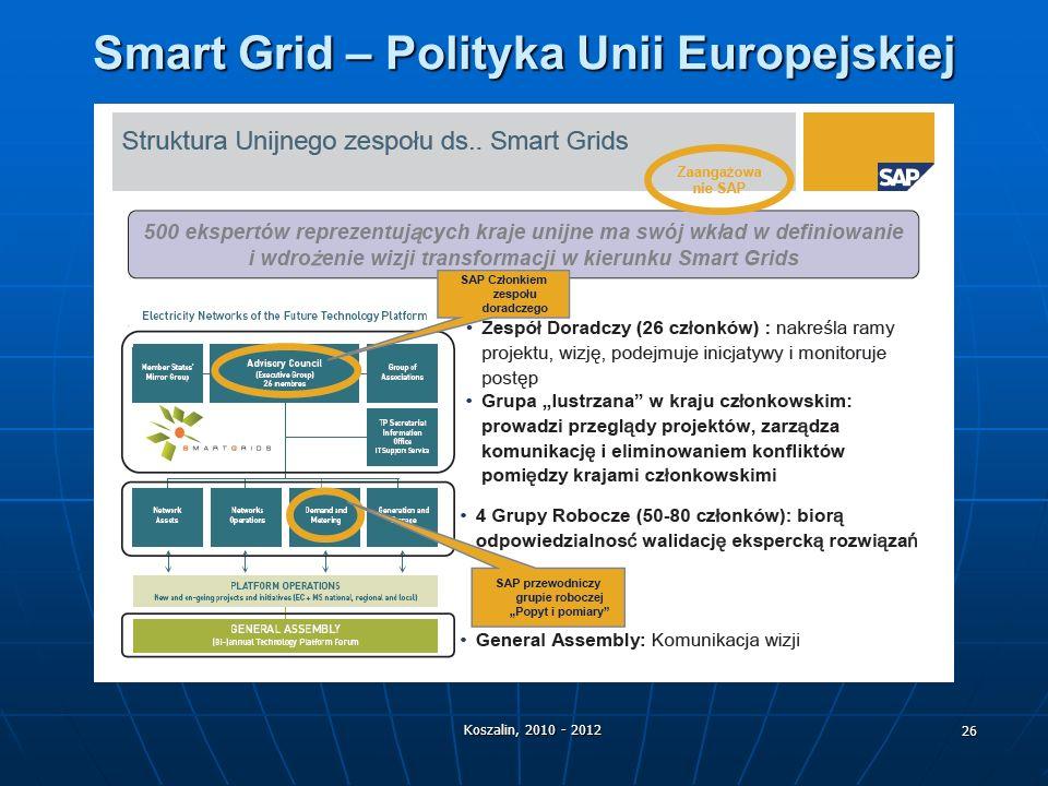 Smart Grid – Polityka Unii Europejskiej