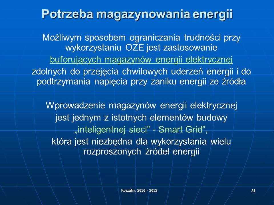 Potrzeba magazynowania energii