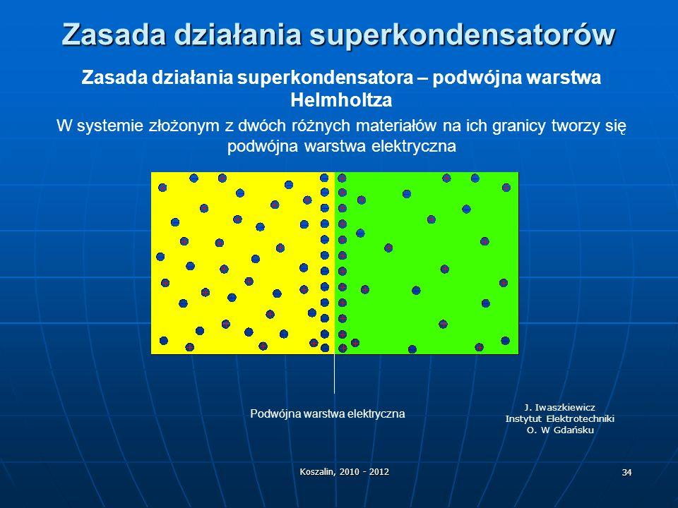 Zasada działania superkondensatorów