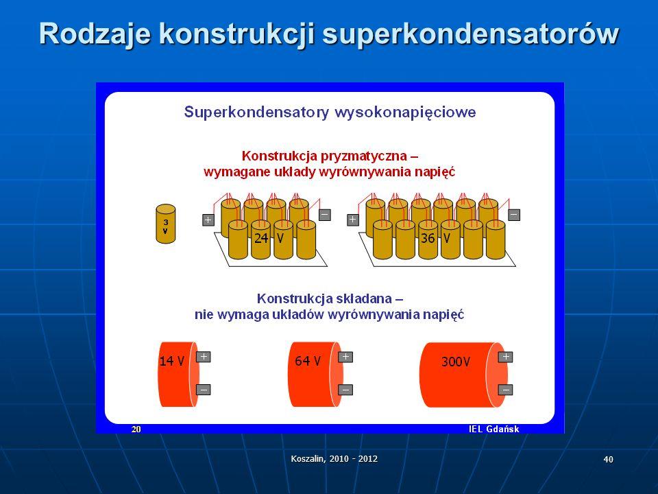 Rodzaje konstrukcji superkondensatorów