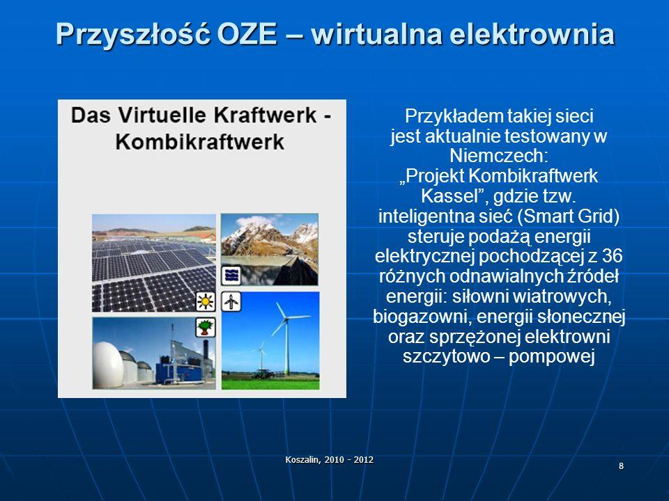 Przyszłość OZE – wirtualna elektrownia