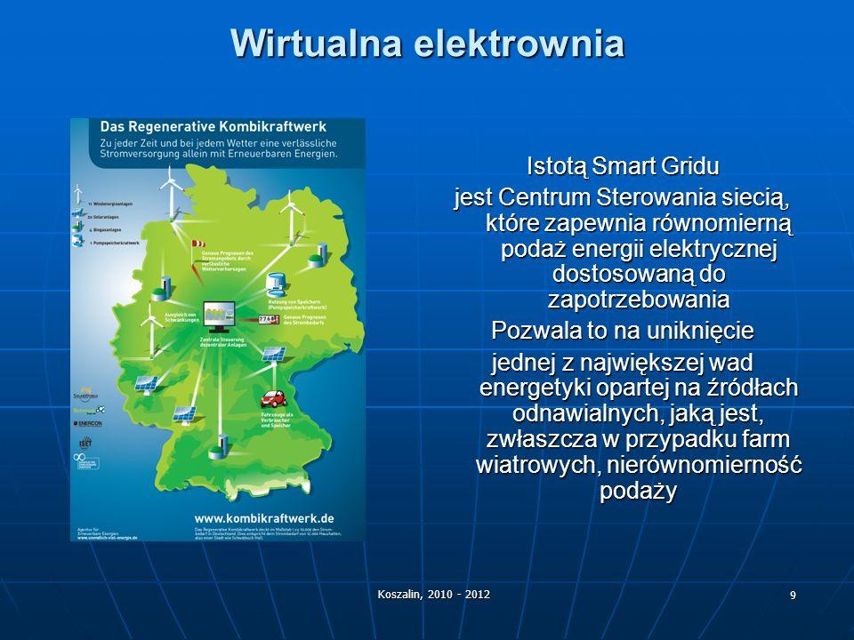 Wirtualna elektrownia