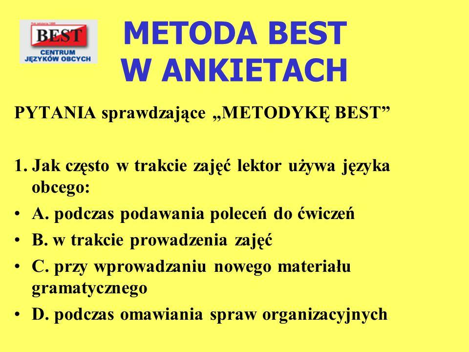 METODA BEST W ANKIETACH
