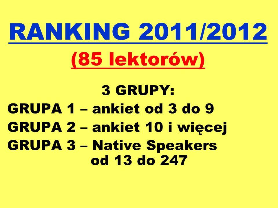 RANKING 2011/2012 (85 lektorów) 3 GRUPY: GRUPA 1 – ankiet od 3 do 9