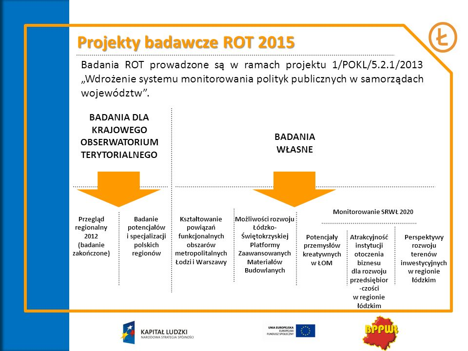Projekty badawcze ROT 2015