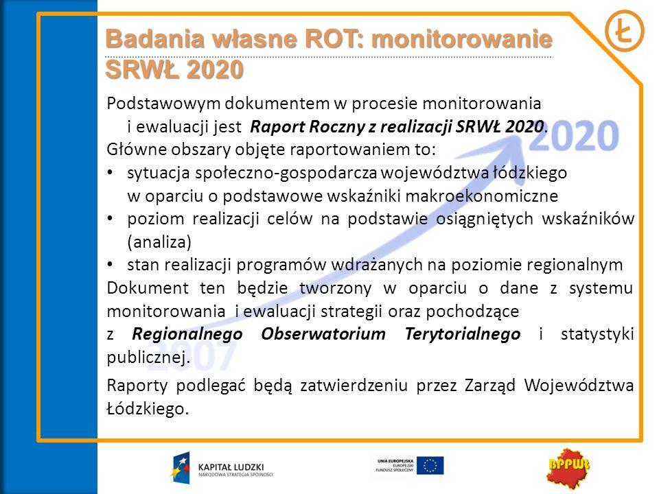 Badania własne ROT: monitorowanie SRWŁ 2020