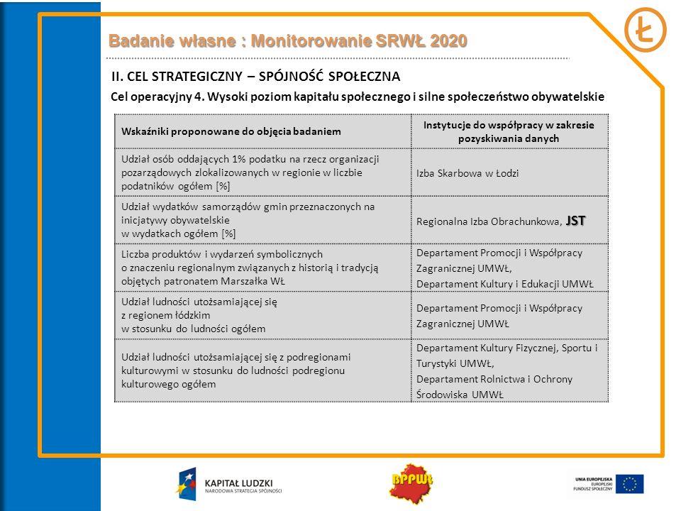 Instytucje do współpracy w zakresie pozyskiwania danych