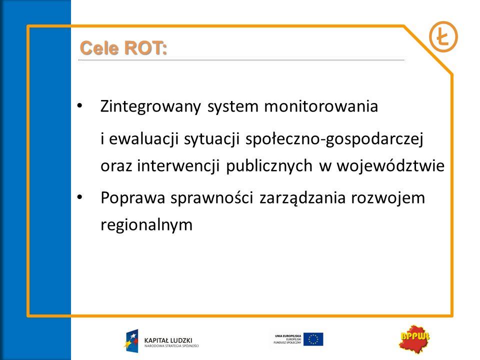 Cele ROT: Zintegrowany system monitorowania. i ewaluacji sytuacji społeczno-gospodarczej oraz interwencji publicznych w województwie.