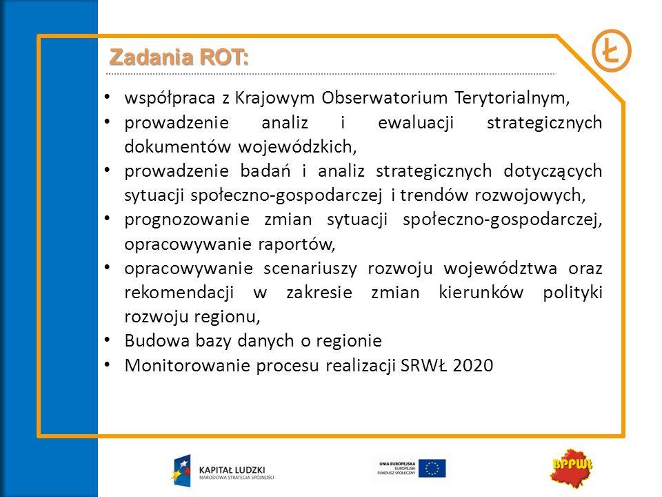 Zadania ROT: współpraca z Krajowym Obserwatorium Terytorialnym,