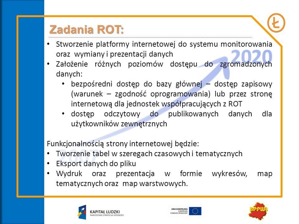 Zadania ROT: Stworzenie platformy internetowej do systemu monitorowania oraz wymiany i prezentacji danych.