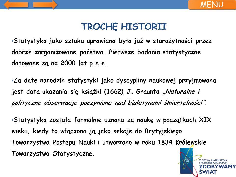 MENU Trochę historii.