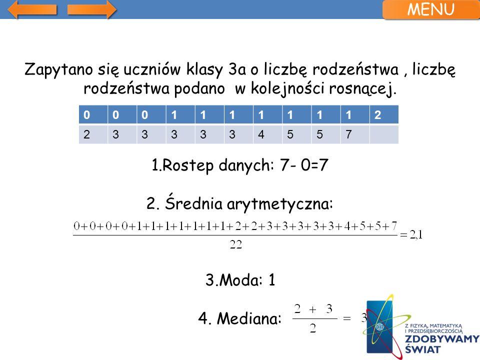 2. Średnia arytmetyczna: