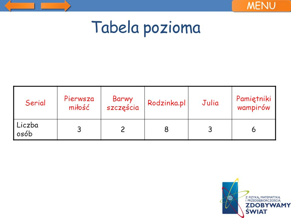 Tabela pozioma MENU Serial Pierwsza miłość Barwy szczęścia Rodzinka.pl