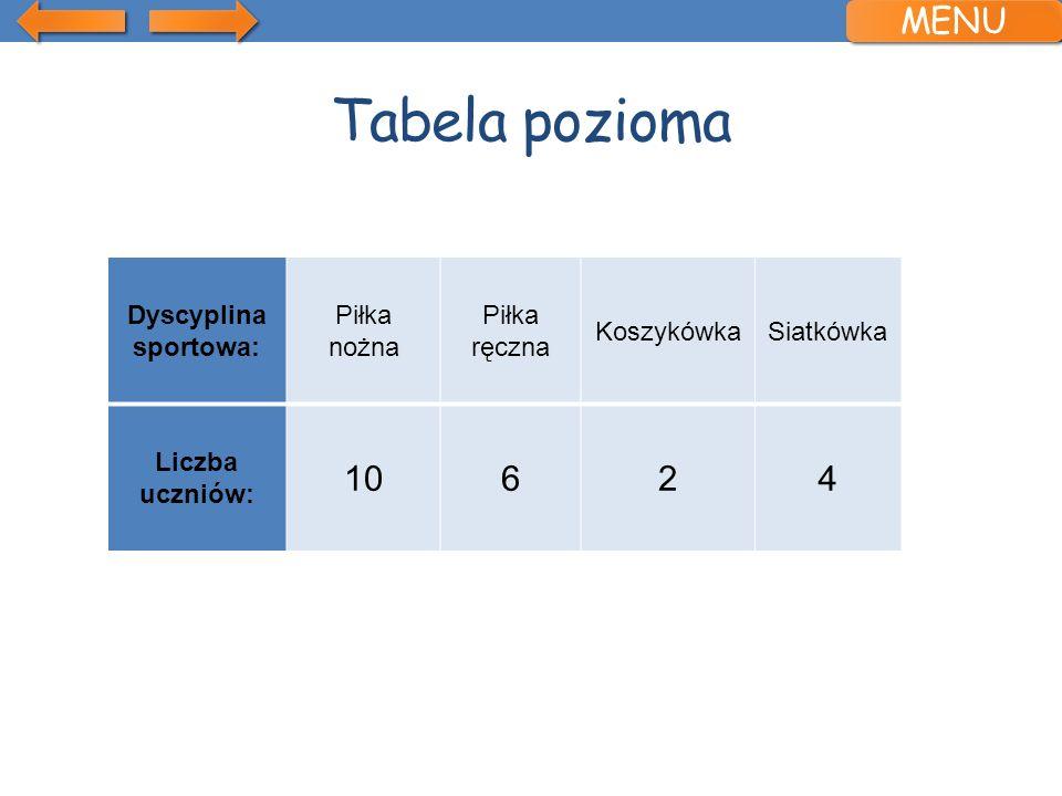 Tabela pozioma MENU 10 6 2 4 Dyscyplina sportowa: Piłka nożna