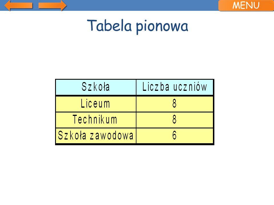 MENU Tabela pionowa