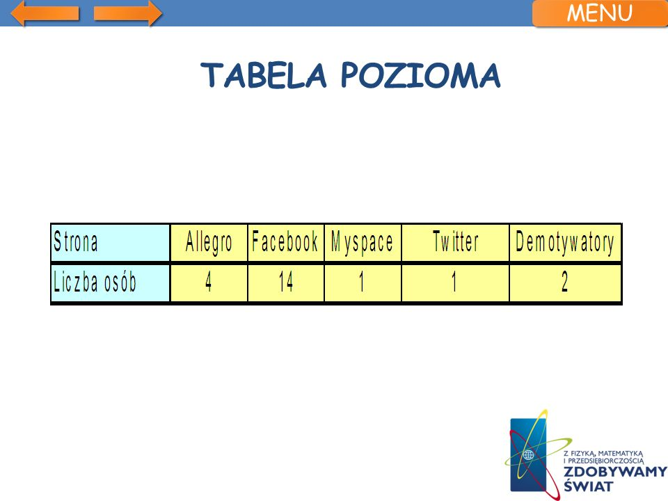 MENU Tabela pozioma