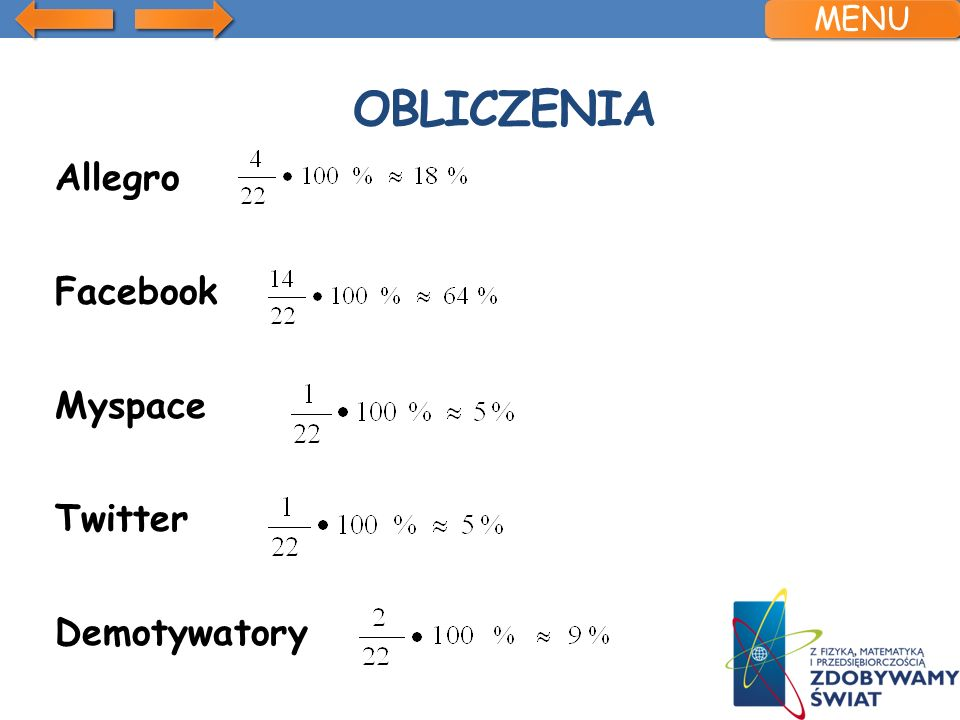 MENU Obliczenia Allegro Facebook Myspace Twitter Demotywatory