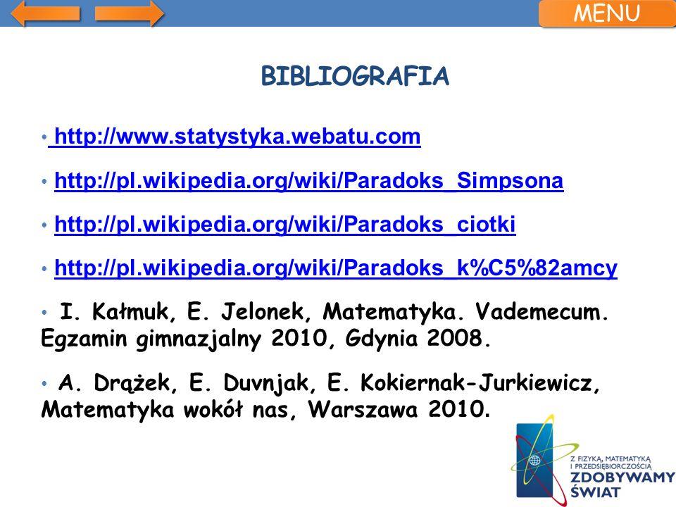 bibliografia MENU http://www.statystyka.webatu.com
