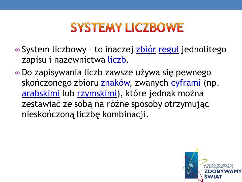 Systemy liczbowe System liczbowy – to inaczej zbiór reguł jednolitego zapisu i nazewnictwa liczb.