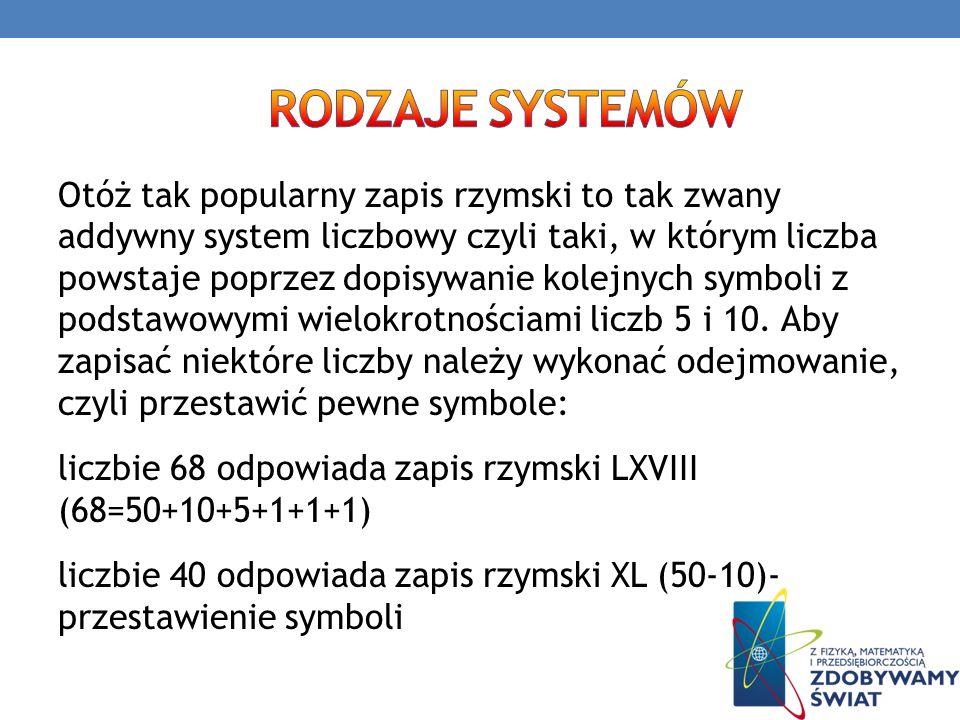 Rodzaje systemów