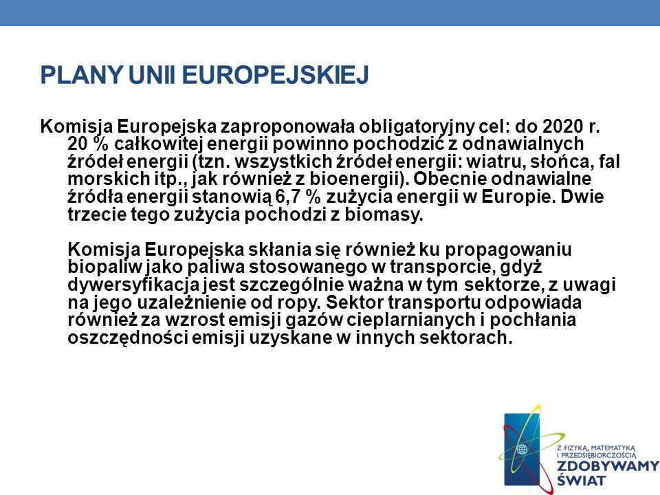 Plany Unii Europejskiej