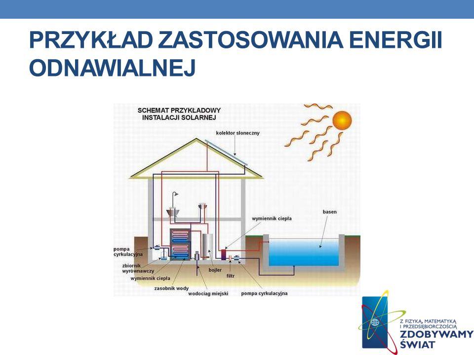 Przykład zastosowania energii odnawialnej
