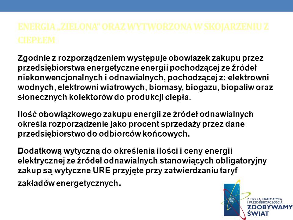 """Energia """"zielona oraz wytworzona w skojarzeniu z ciepłem"""