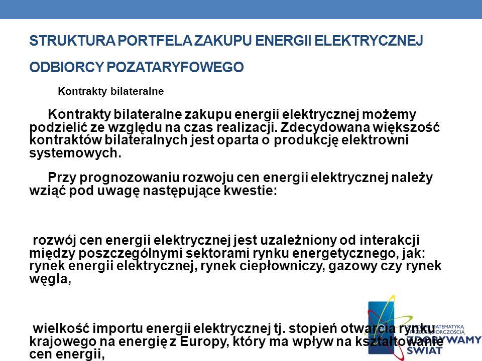Struktura portfela zakupu energii elektrycznej odbiorcy pozataryfowego