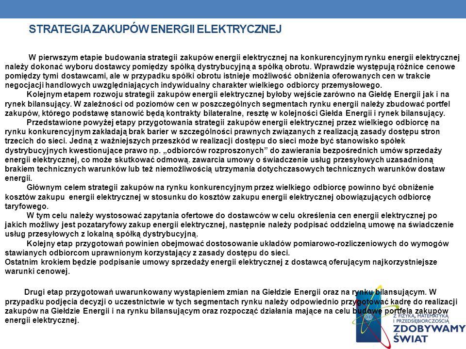 Strategia zakupów energii elektrycznej