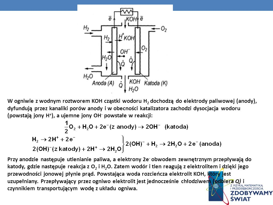 W ogniwie z wodnym roztworem KOH cząstki wodoru H2 dochodzą do elektrody paliwowej (anody), dyfundują przez kanaliki porów anody i w obecności katalizatora zachodzi dysocjacja wodoru (powstają jony H+), a ujemne jony OH- powstałe w reakcji:
