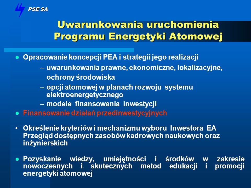 Uwarunkowania uruchomienia Programu Energetyki Atomowej
