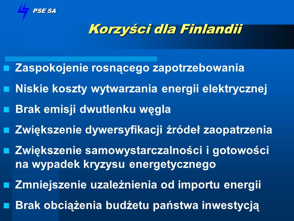 Korzyści dla Finlandii