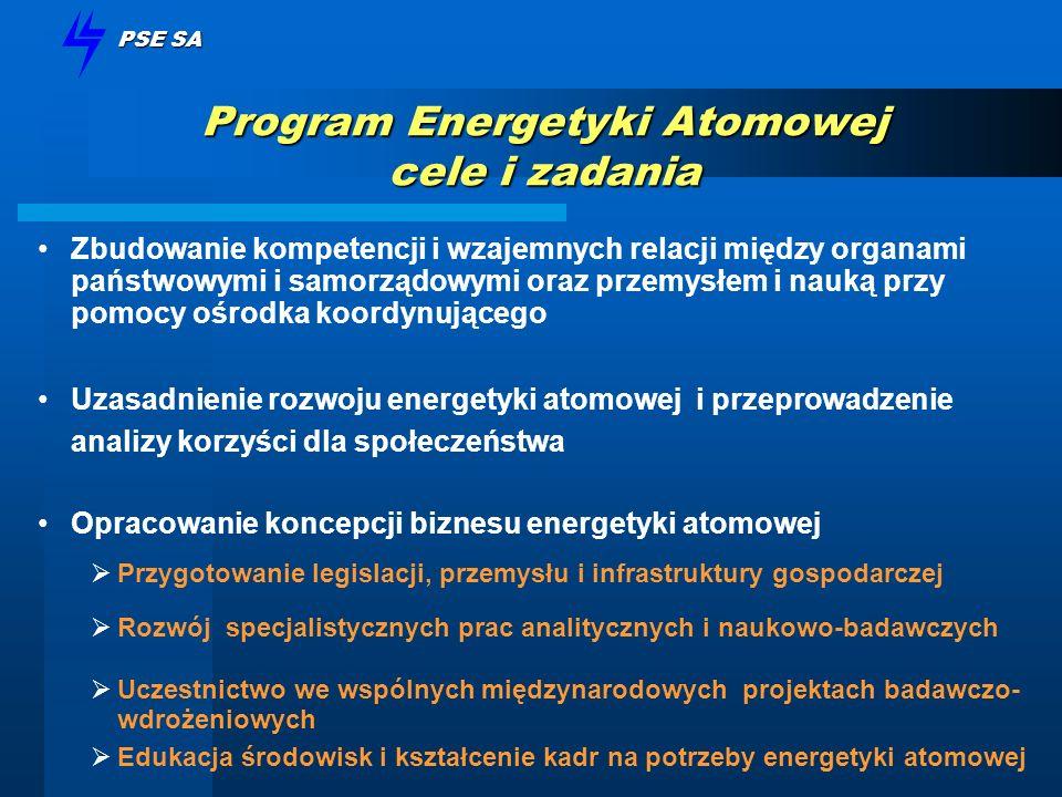 Program Energetyki Atomowej cele i zadania