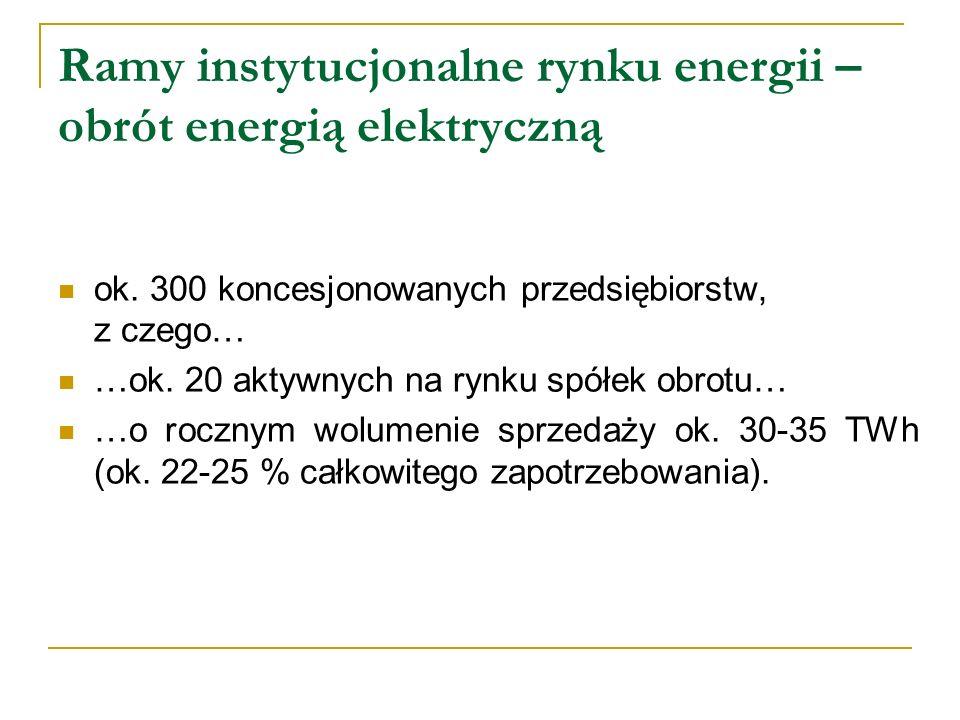Ramy instytucjonalne rynku energii – obrót energią elektryczną
