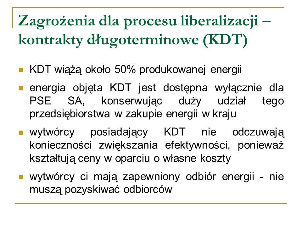 Zagrożenia dla procesu liberalizacji – kontrakty długoterminowe (KDT)