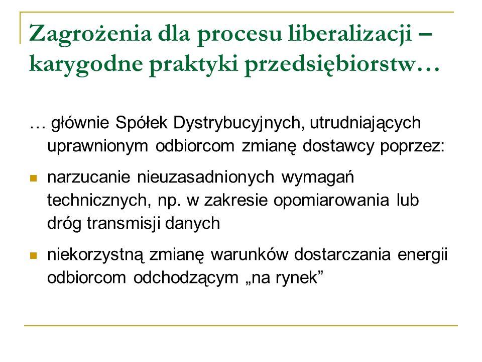 Zagrożenia dla procesu liberalizacji – karygodne praktyki przedsiębiorstw…