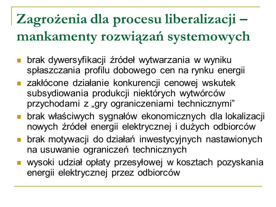 Zagrożenia dla procesu liberalizacji – mankamenty rozwiązań systemowych