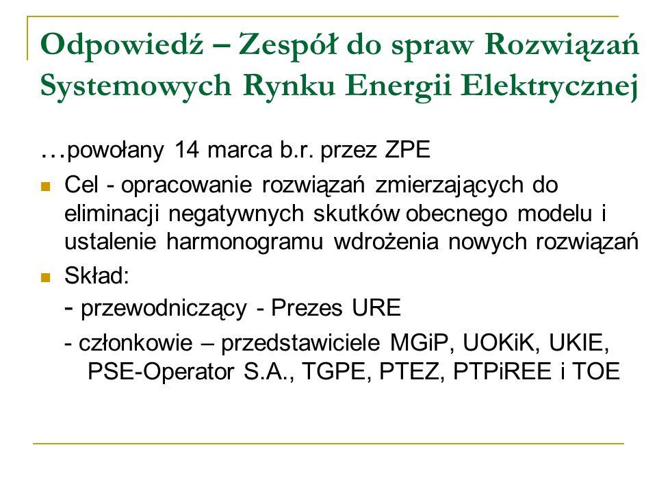 Odpowiedź – Zespół do spraw Rozwiązań Systemowych Rynku Energii Elektrycznej