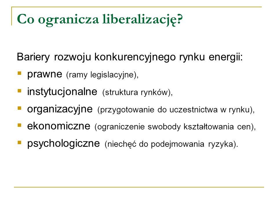 Co ogranicza liberalizację