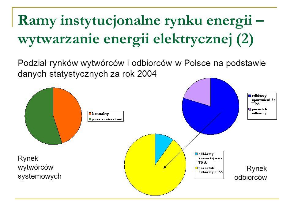 Ramy instytucjonalne rynku energii – wytwarzanie energii elektrycznej (2)