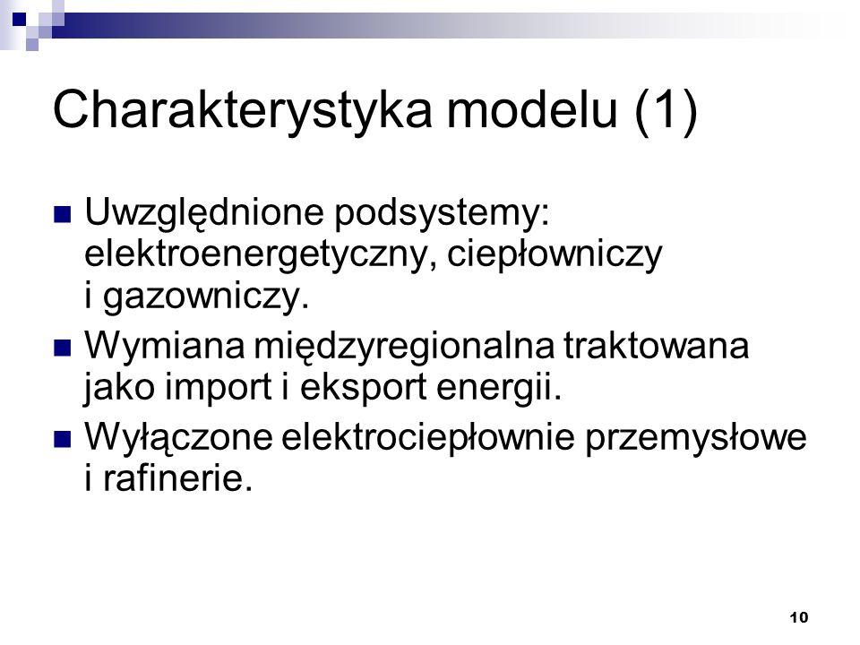 Charakterystyka modelu (1)