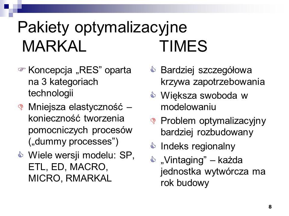 Pakiety optymalizacyjne MARKAL TIMES