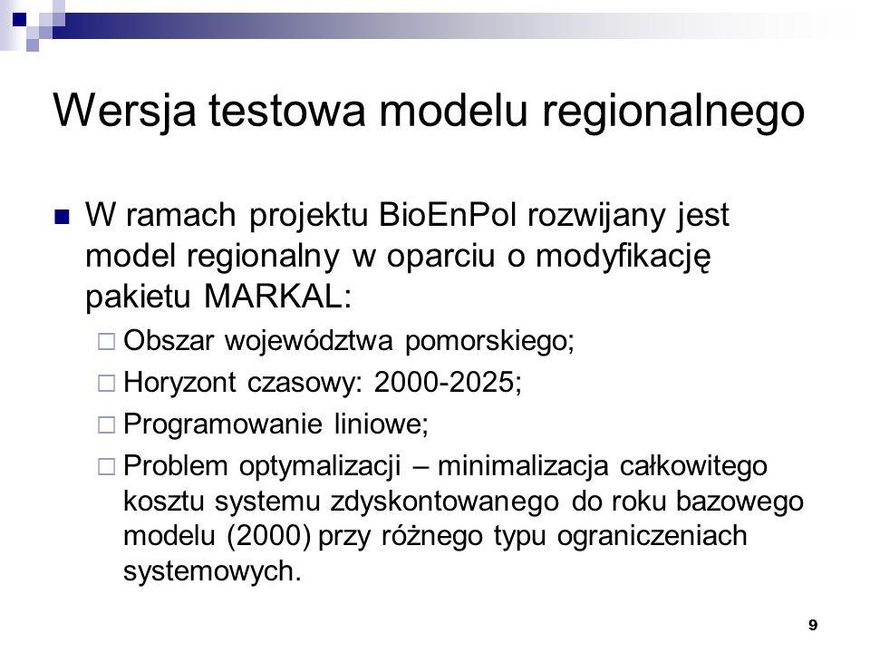 Wersja testowa modelu regionalnego
