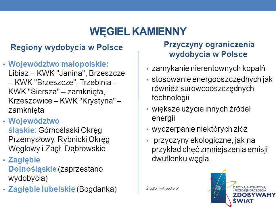 Regiony wydobycia w Polsce Przyczyny ograniczenia wydobycia w Polsce